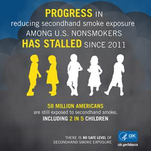 58 million Americans are still exposed to secondhand smoke, including 2 in 5 children
